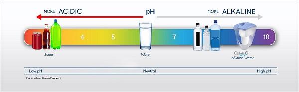 Do-pH1